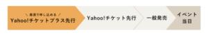 Yahoo!チケットプラス