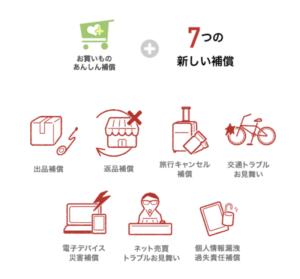 7つの保証+α