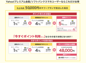 Yahoo!トラベル ポイント5倍 50000円の宿泊