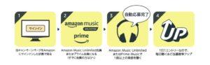 Amazon Music BOSE