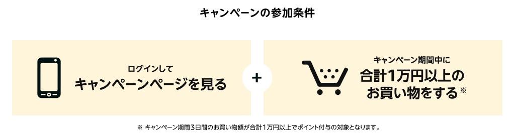 Amazon-point